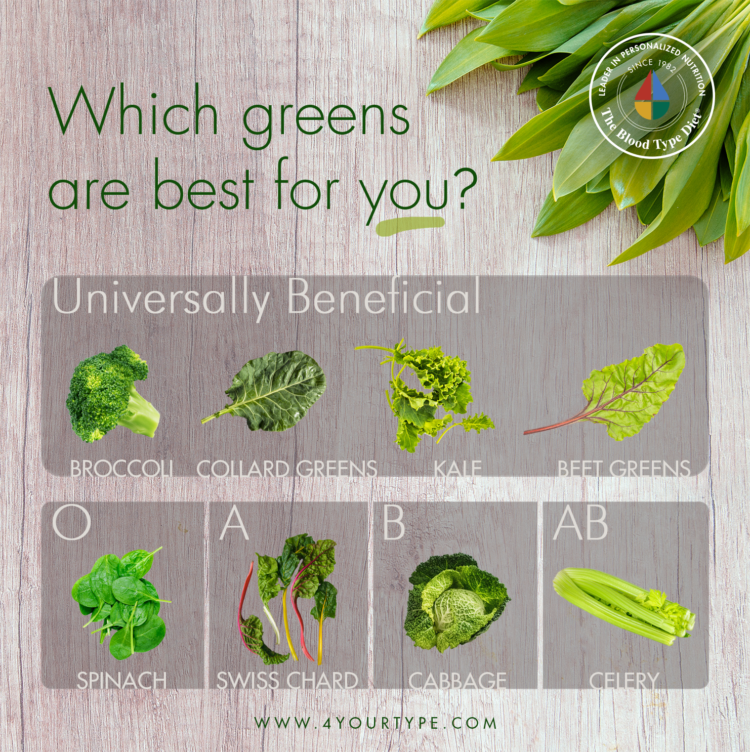 Are you eating the best greens for you?